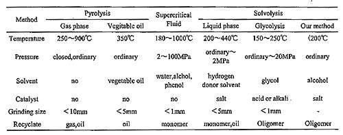 アルコール 樹脂 飽和 ポリエステル